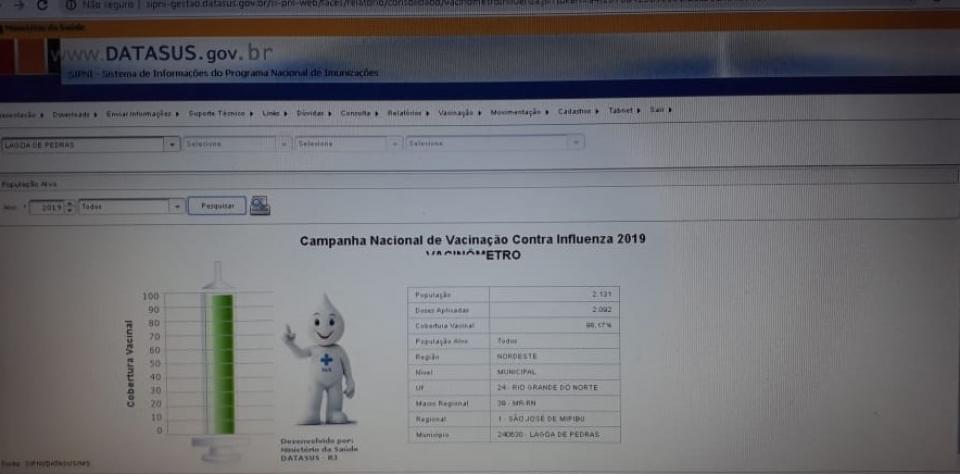 A Secretaria Municipal de Saúde comemora resultado da cobertura vacinal com 99,17% da Campanha contra Influenza.